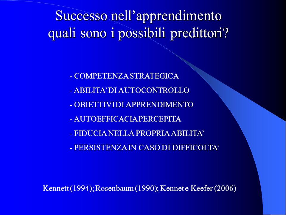 - COMPETENZA STRATEGICA - ABILITA DI AUTOCONTROLLO - OBIETTIVI DI APPRENDIMENTO - AUTOEFFICACIA PERCEPITA - FIDUCIA NELLA PROPRIA ABILITA - PERSISTENZA IN CASO DI DIFFICOLTA Successo nellapprendimento quali sono i possibili predittori.