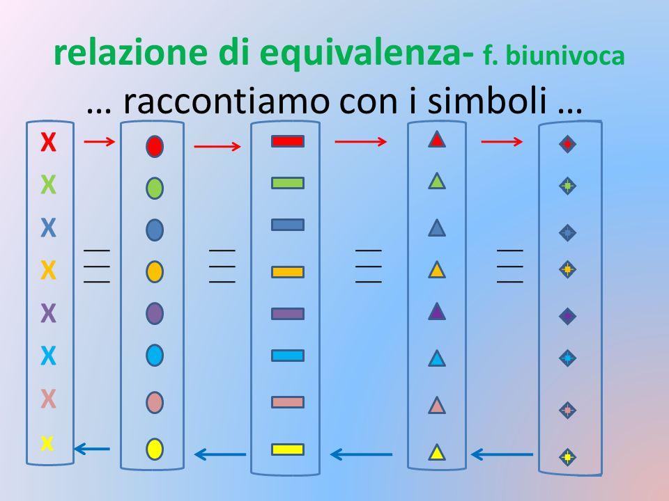 relazione di equivalenza- f. biunivoca … raccontiamo con i simboli … X x