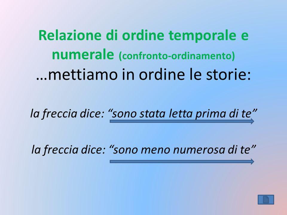 Relazione di ordine temporale e numerale (confronto-ordinamento) …mettiamo in ordine le storie: la freccia dice: sono stata letta prima di te la frecc
