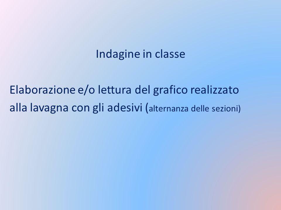 Indagine in classe Elaborazione e/o lettura del grafico realizzato alla lavagna con gli adesivi ( alternanza delle sezioni)