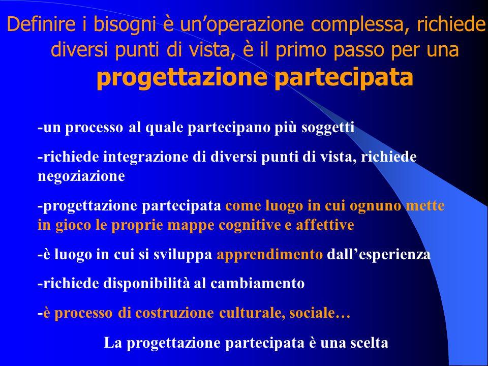 Definire i bisogni è unoperazione complessa, richiede diversi punti di vista, è il primo passo per una progettazione partecipata -un processo al quale