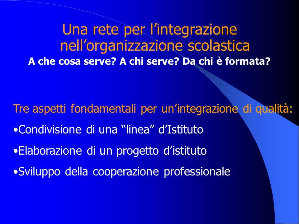 Una rete per lintegrazione nellorganizzazione scolastica A che cosa serve? A chi serve? Da chi è formata? Tre aspetti fondamentali per unintegrazione