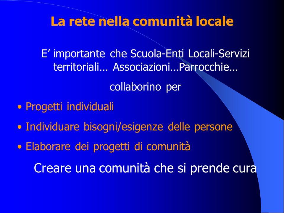 La rete nella comunità locale E importante che Scuola-Enti Locali-Servizi territoriali… Associazioni…Parrocchie… collaborino per Progetti individuali