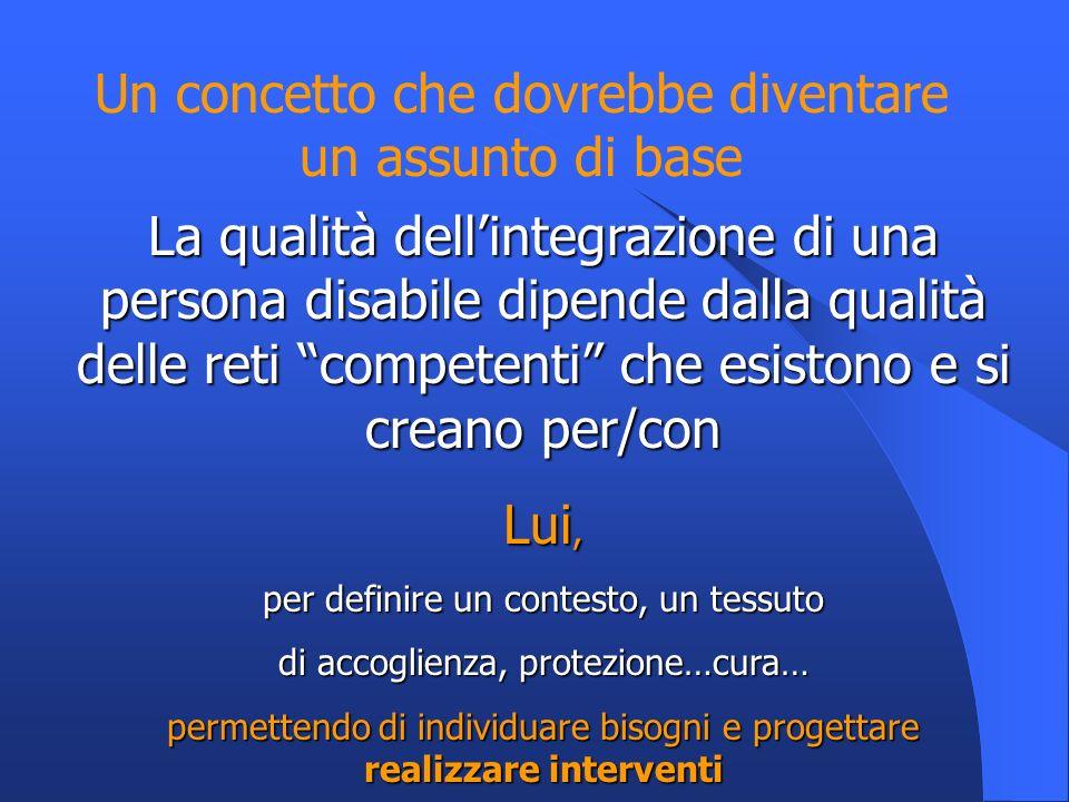 La qualità dellintegrazione di una persona disabile dipende dalla qualità delle reti competenti che esistono e si creano per/con Lui, per definire un