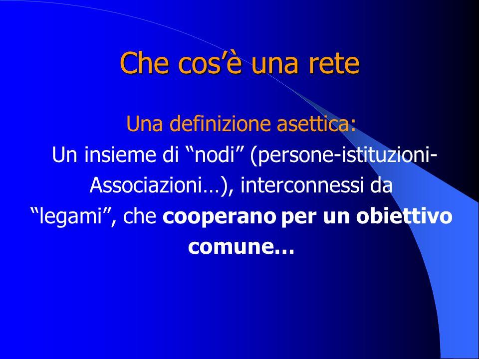 Che cosè una rete Una definizione asettica: Un insieme di nodi (persone-istituzioni- Associazioni…), interconnessi da legami, che cooperano per un obi
