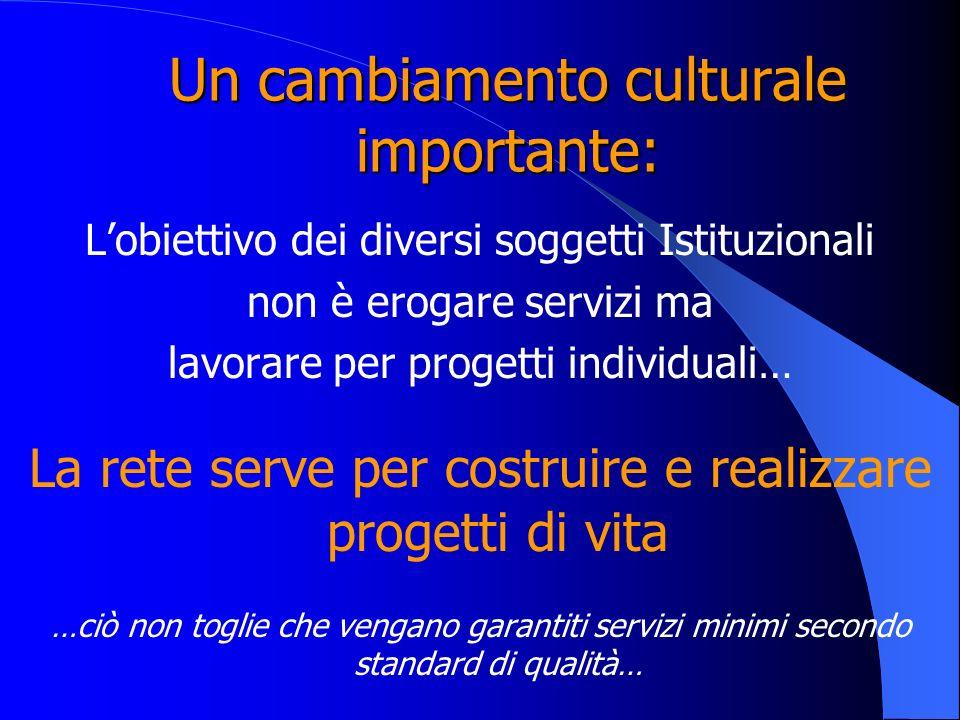 Un cambiamento culturale importante: Lobiettivo dei diversi soggetti Istituzionali non è erogare servizi ma lavorare per progetti individuali… La rete