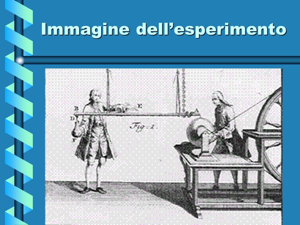 La bottiglia di Leida frankliniana Benjamin Franklin fa uso della sua teoria ad un fluido elettrico e del principio di conservazione della quantità di carica per spiegare il principio di funzionamento della bottiglia di Leida, non spiegabile secondo le teorie del tempo.