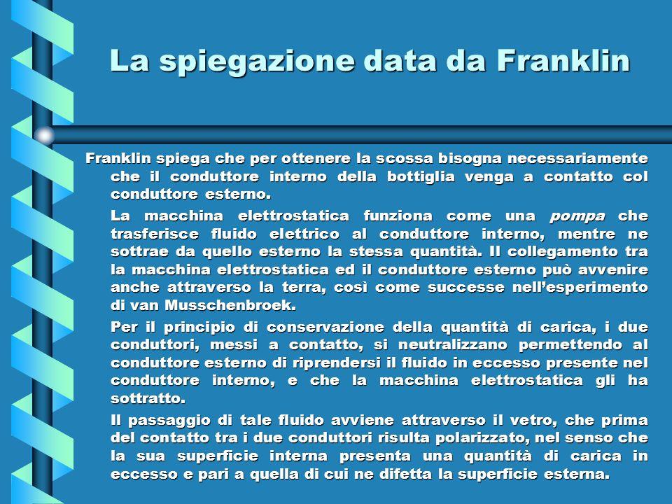 La spiegazione data da Franklin Franklin spiega che per ottenere la scossa bisogna necessariamente che il conduttore interno della bottiglia venga a c