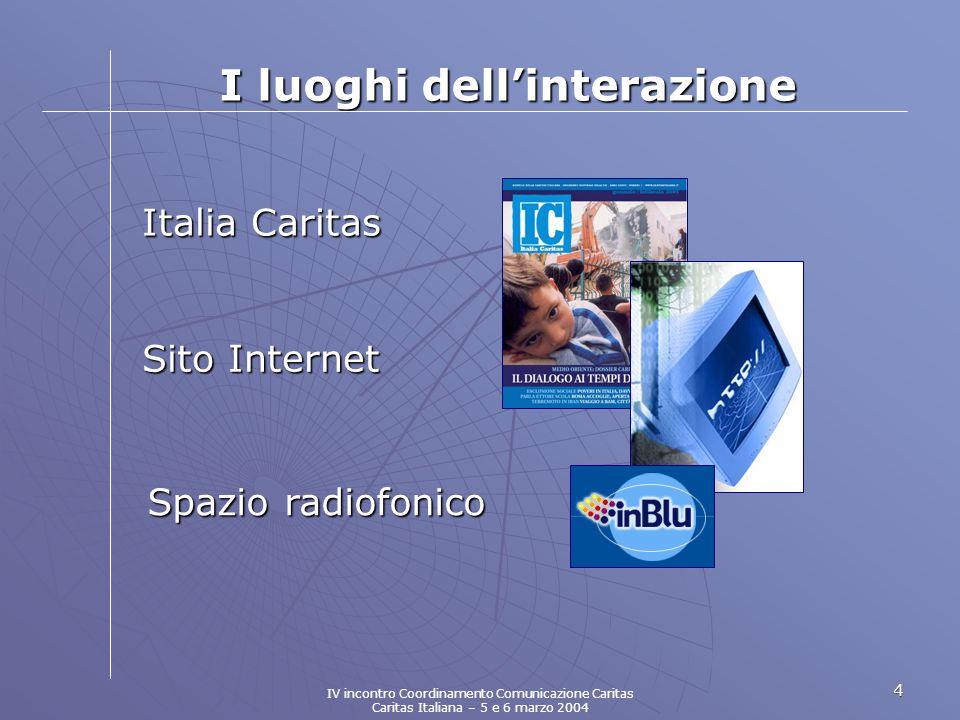 4 I luoghi dellinterazione Italia Caritas Sito Internet Spazio radiofonico IV incontro Coordinamento Comunicazione Caritas Caritas Italiana – 5 e 6 marzo 2004
