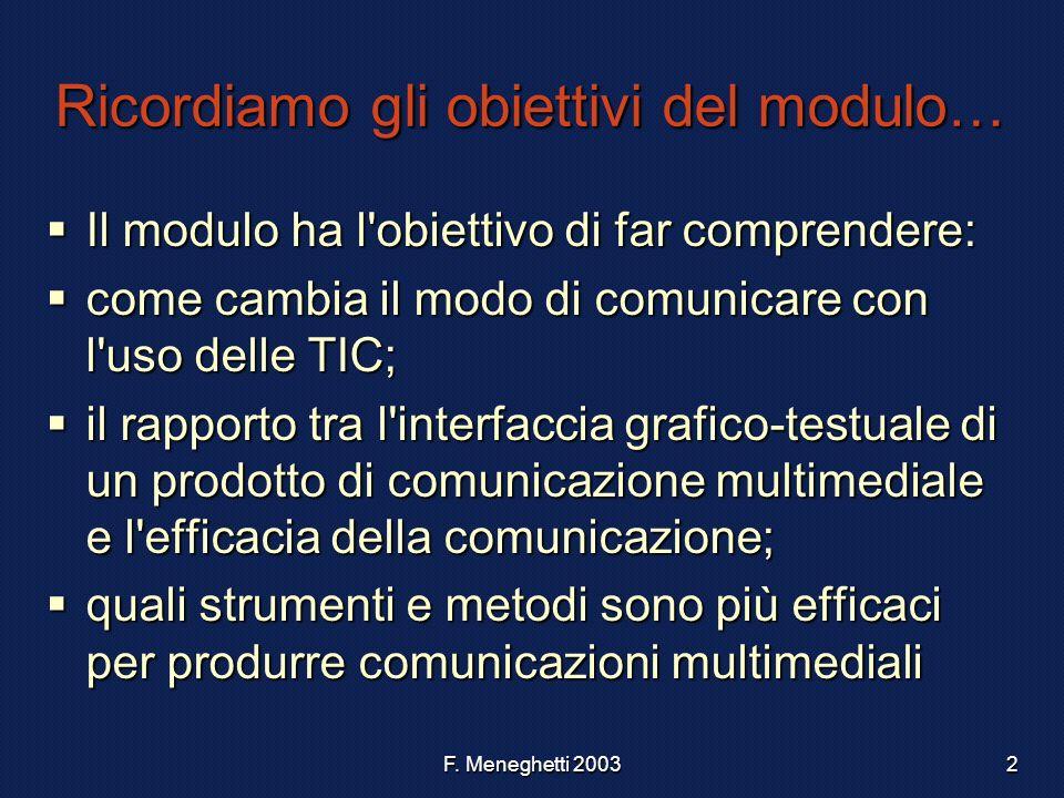 F. Meneghetti 20032 Ricordiamo gli obiettivi del modulo… Il modulo ha l'obiettivo di far comprendere: Il modulo ha l'obiettivo di far comprendere: com