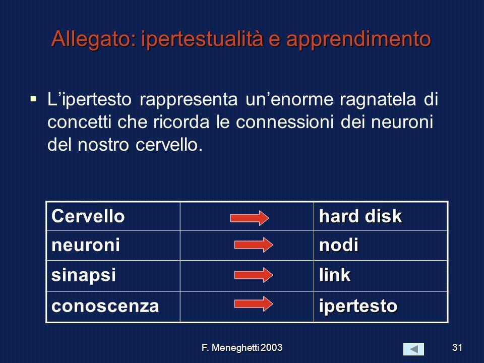 F. Meneghetti 200331 Allegato: ipertestualità e apprendimento Lipertesto rappresenta unenorme ragnatela di concetti che ricorda le connessioni dei neu