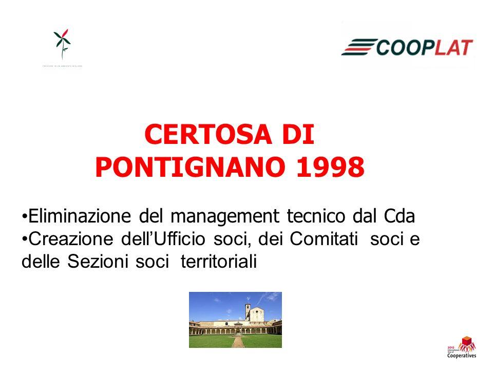 CERTOSA DI PONTIGNANO 1998 Eliminazione del management tecnico dal Cda Creazione dellUfficio soci, dei Comitati soci e delle Sezioni soci territoriali