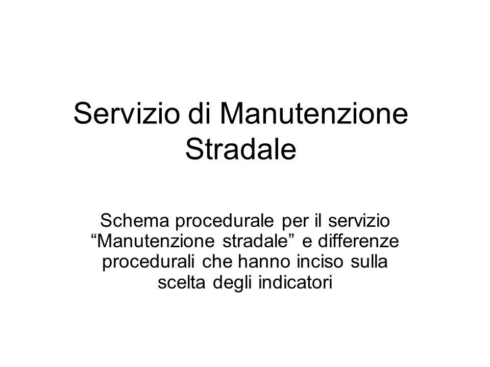 Servizio di Manutenzione Stradale Schema procedurale per il servizio Manutenzione stradale e differenze procedurali che hanno inciso sulla scelta degl