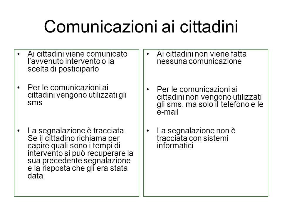Comunicazioni ai cittadini Ai cittadini viene comunicato lavvenuto intervento o la scelta di posticiparlo Per le comunicazioni ai cittadini vengono ut