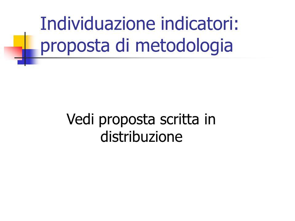 Individuazione indicatori: proposta di metodologia Vedi proposta scritta in distribuzione