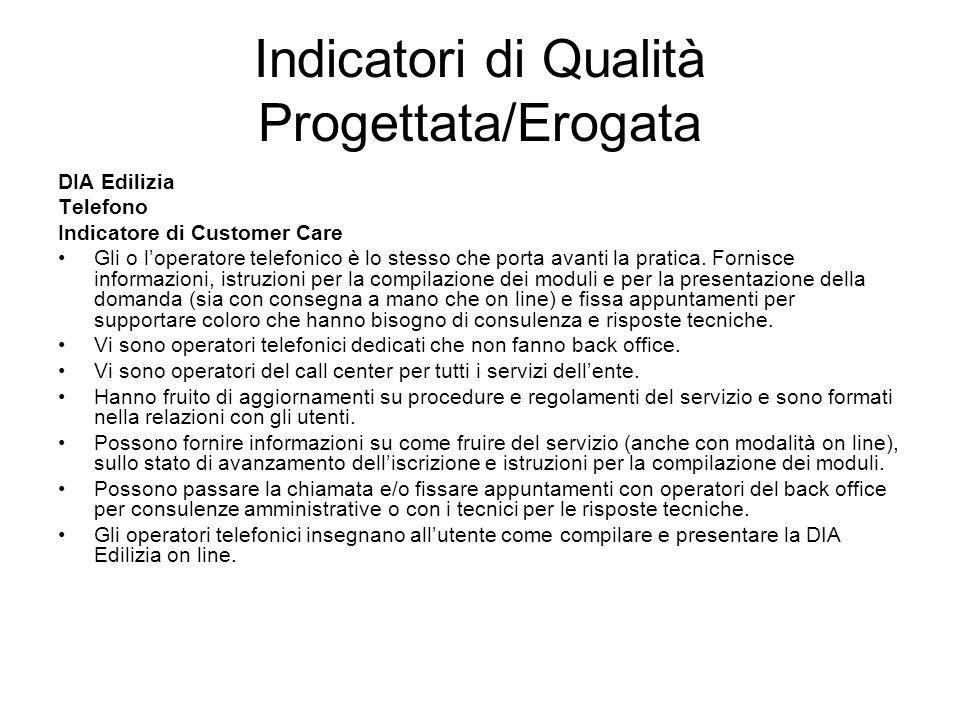 Indicatori di Qualità Progettata/Erogata DIA Edilizia Telefono Indicatore di Customer Care Gli o loperatore telefonico è lo stesso che porta avanti la