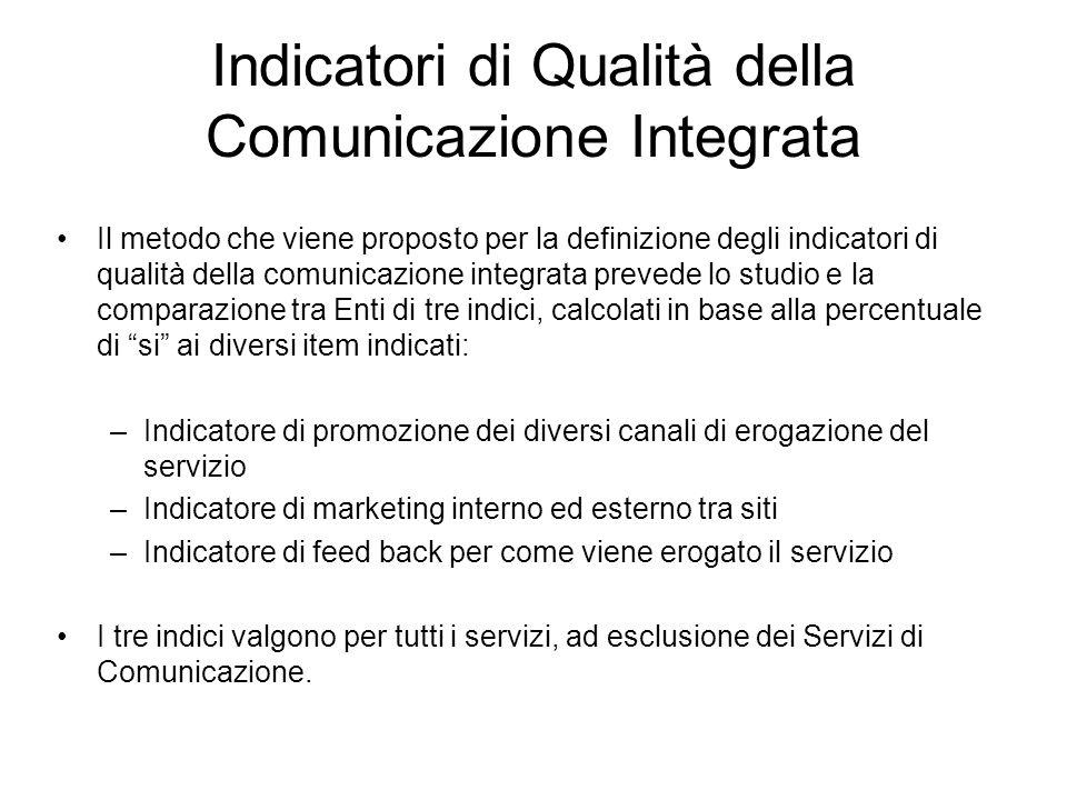 Indicatori di Qualità della Comunicazione Integrata Il metodo che viene proposto per la definizione degli indicatori di qualità della comunicazione in