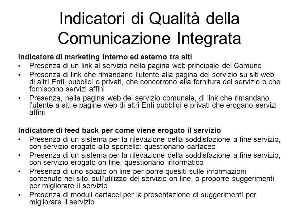 Indicatori di Qualità della Comunicazione Integrata Indicatore di marketing interno ed esterno tra siti Presenza di un link al servizio nella pagina w