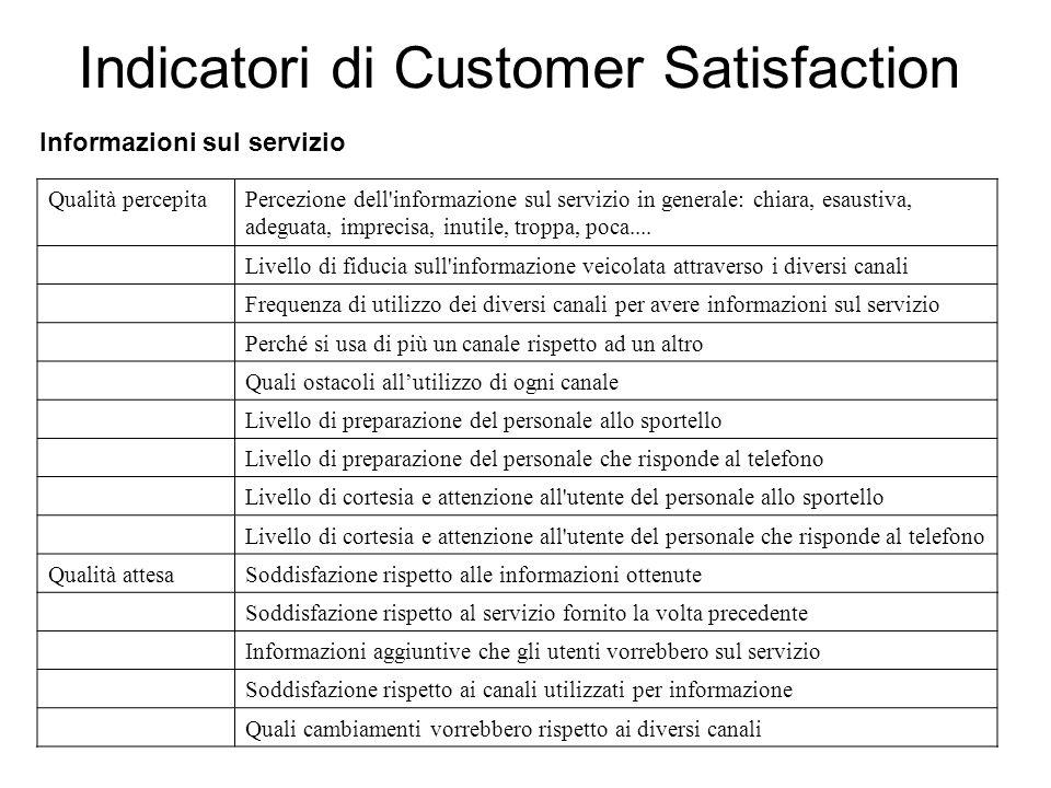 Indicatori di Customer Satisfaction Qualità percepitaPercezione dell'informazione sul servizio in generale: chiara, esaustiva, adeguata, imprecisa, in
