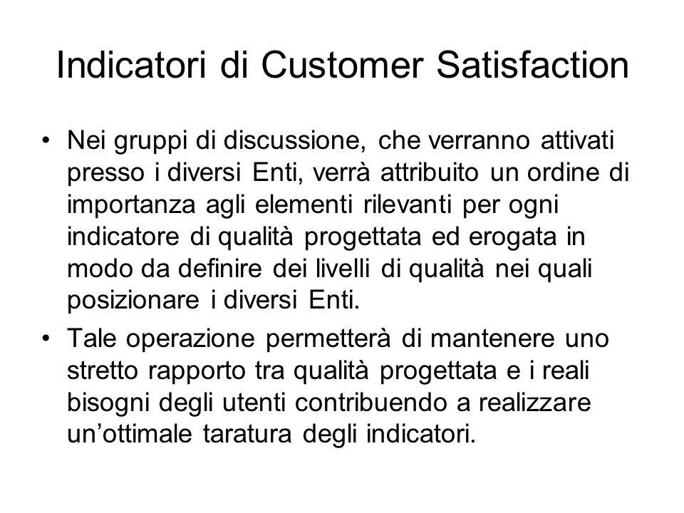 Indicatori di Customer Satisfaction Nei gruppi di discussione, che verranno attivati presso i diversi Enti, verrà attribuito un ordine di importanza a