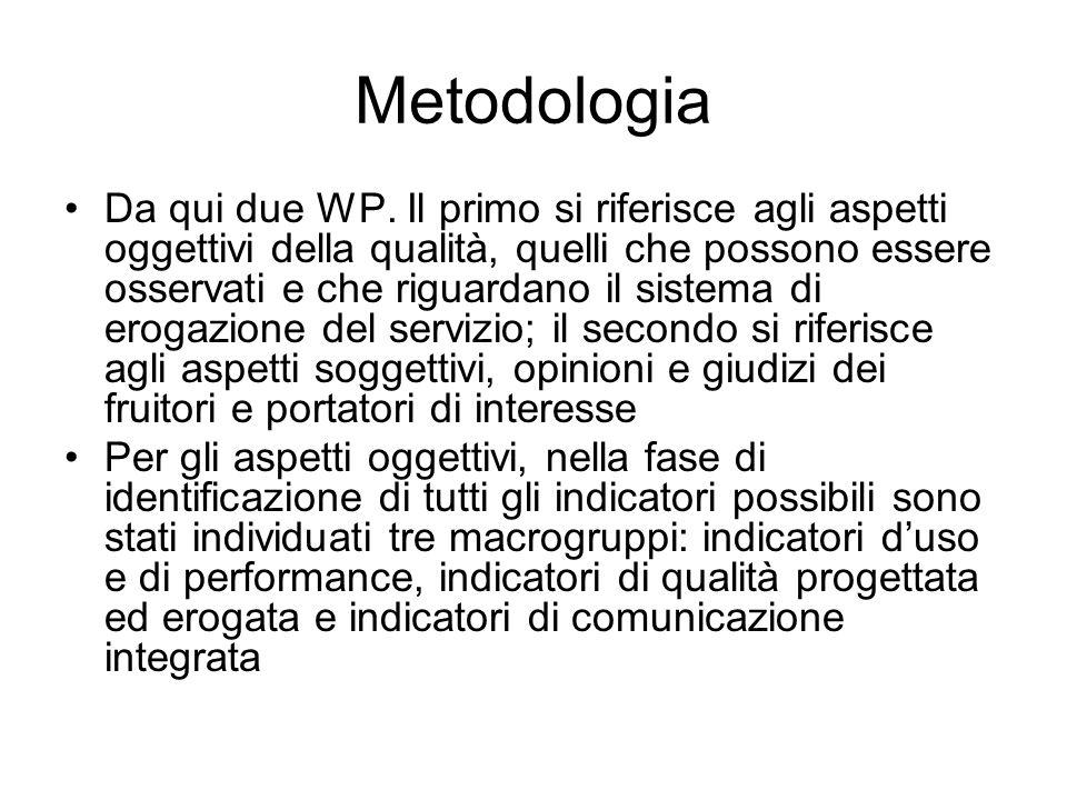 Metodologia Da qui due WP. Il primo si riferisce agli aspetti oggettivi della qualità, quelli che possono essere osservati e che riguardano il sistema