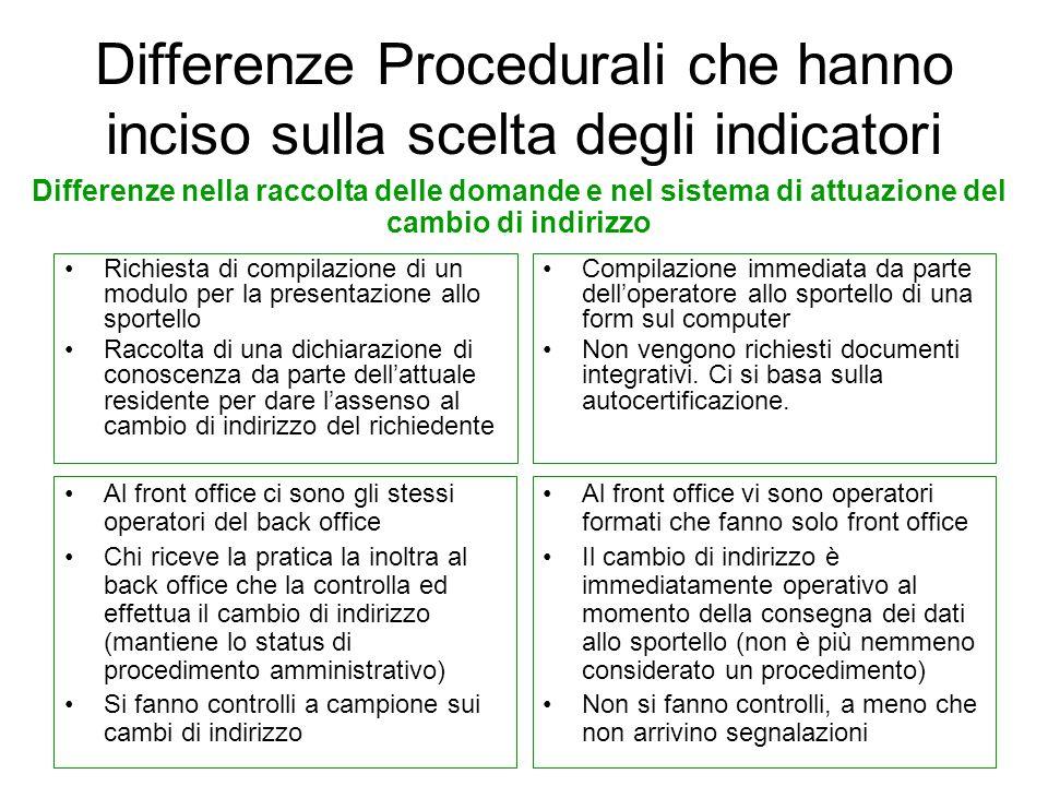 Differenze Procedurali che hanno inciso sulla scelta degli indicatori Richiesta di compilazione di un modulo per la presentazione allo sportello Racco