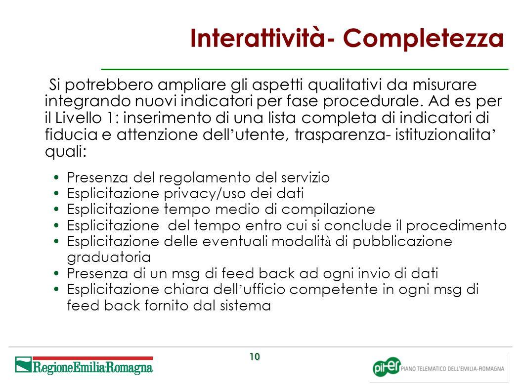 10 Interattività- Completezza Si potrebbero ampliare gli aspetti qualitativi da misurare integrando nuovi indicatori per fase procedurale.