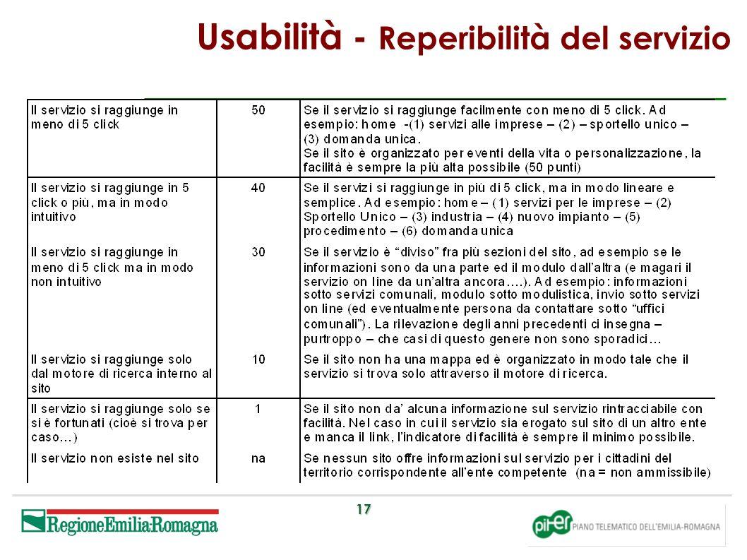 17 Usabilità - Reperibilità del servizio