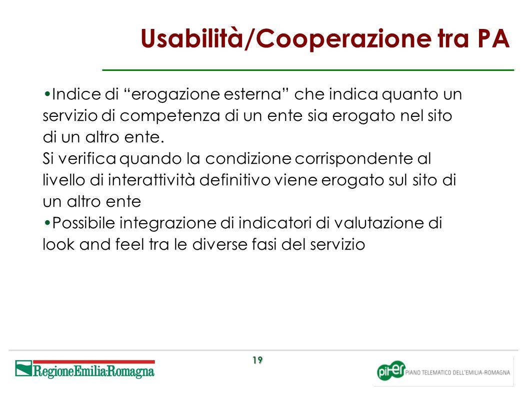 19 Usabilità/Cooperazione tra PA Indice di erogazione esterna che indica quanto un servizio di competenza di un ente sia erogato nel sito di un altro ente.