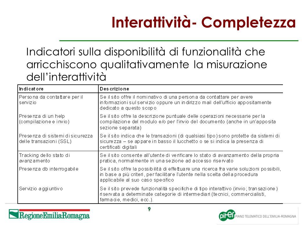 9 Interattività- Completezza Indicatori sulla disponibilità di funzionalità che arricchiscono qualitativamente la misurazione dellinterattività