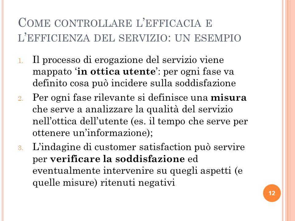 C OME CONTROLLARE L EFFICACIA E L EFFICIENZA DEL SERVIZIO : UN ESEMPIO 1.