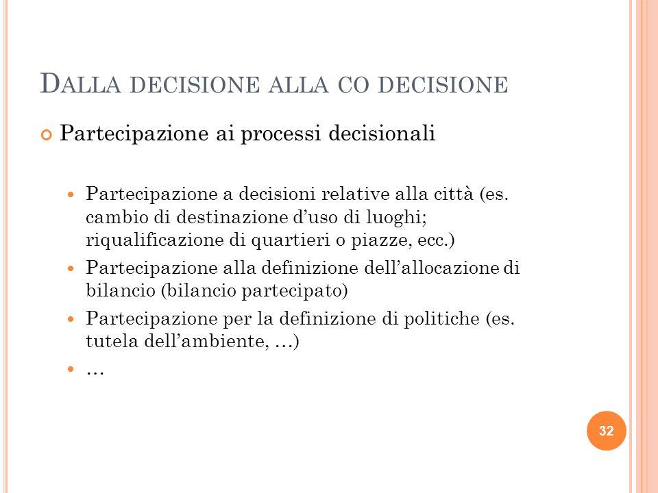 D ALLA DECISIONE ALLA CO DECISIONE Partecipazione ai processi decisionali Partecipazione a decisioni relative alla città (es.