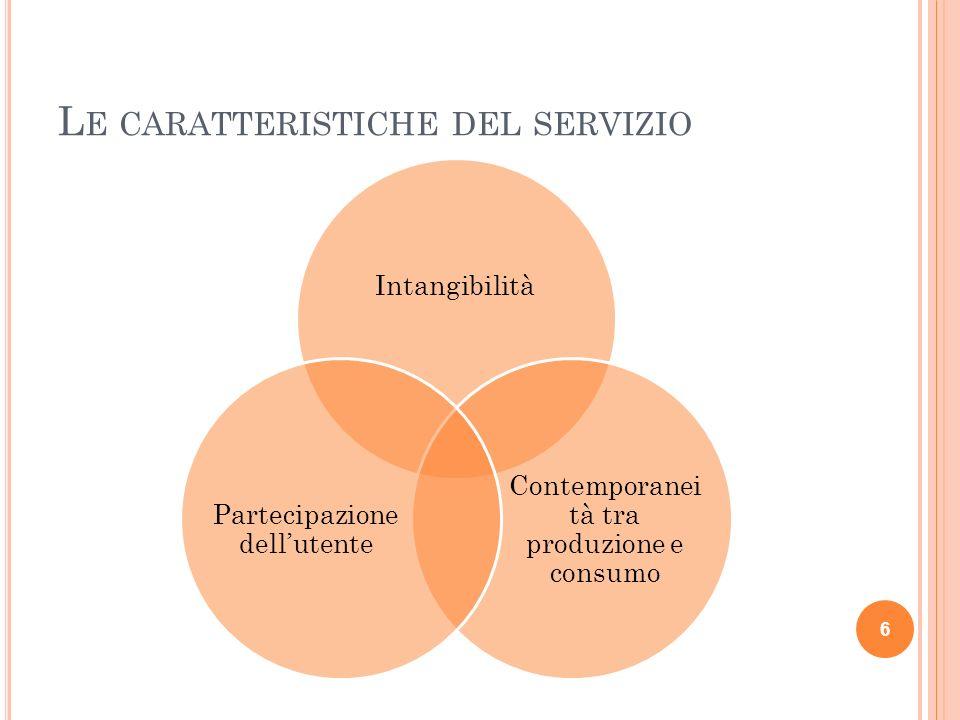 L E CARATTERISTICHE DEL SERVIZIO Intangibilità Contemporanei tà tra produzione e consumo Partecipazione dellutente 6