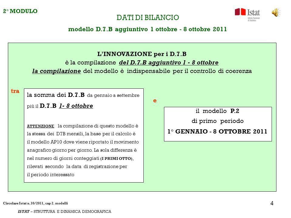 5 2° MODULO ISTAT – STRUTTURA E DINAMICA DEMOGRAFICA DATI DI BILANCIO modello D.7.B aggiuntivo 1 ottobre - 8 ottobre 2011 LA TRASMISSIONE DEL MODELLO DEVE AVVENIRE ESCLUSIVAMENTE via INTERNET allindirizzo http://modem.istat.it A partire dal 9 ottobre, entro e non oltre il 31 dicembre 2011 lutenza e la password sono le stesse usate per linvio dei dati dei modelli P.2 e P.3 2010 tramite modem.