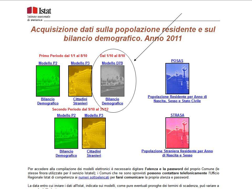 6 2°MODULO ISTAT–STRUTTURA E DINAMICA DEMOGRAFICA DATI DI BILANCIO modello D7B aggiuntivo 1 ottobre - 8 ottobre 2011 2° MODULO