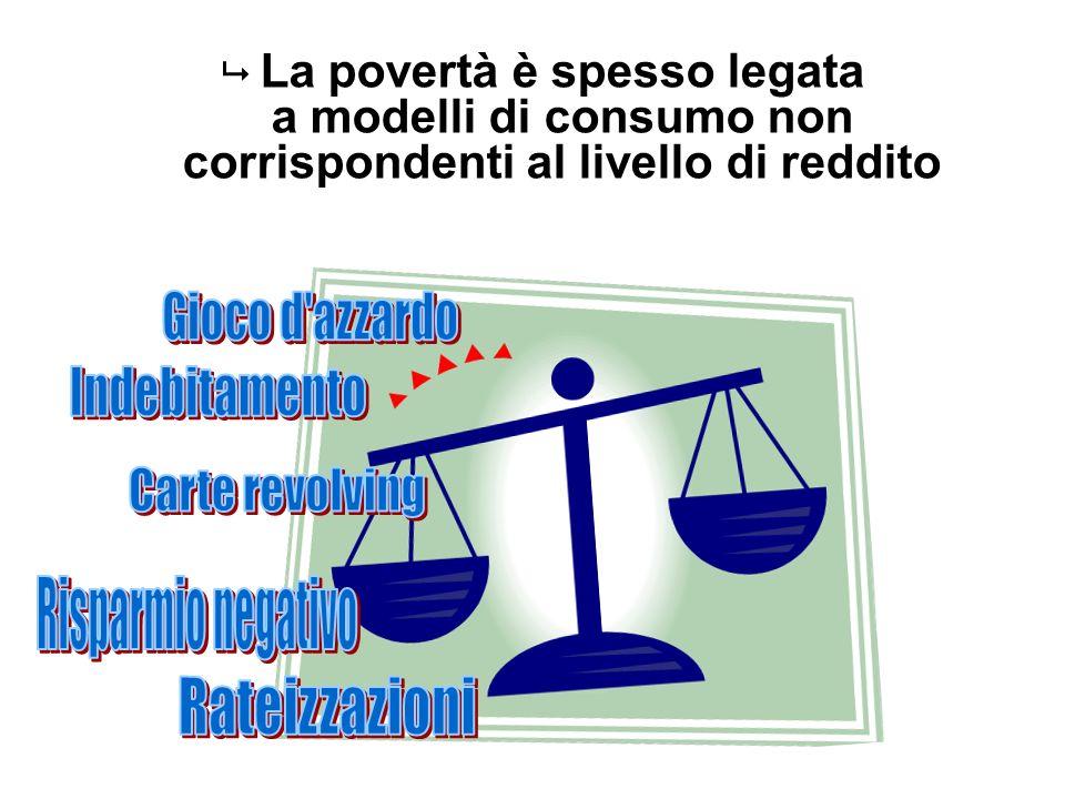 La povertà è spesso legata a modelli di consumo non corrispondenti al livello di reddito