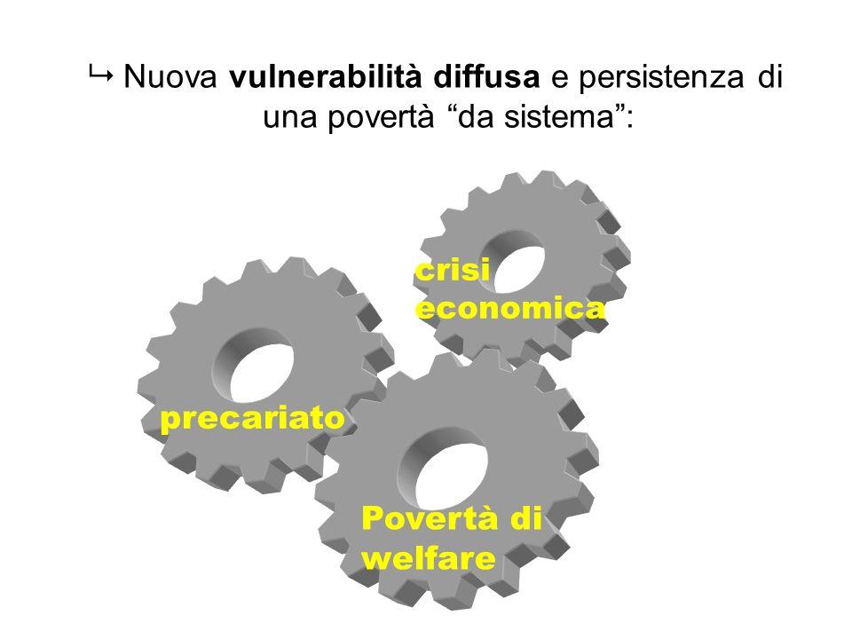 Nuova vulnerabilità diffusa e persistenza di una povertà da sistema: precariato Povertà di welfare crisi economica