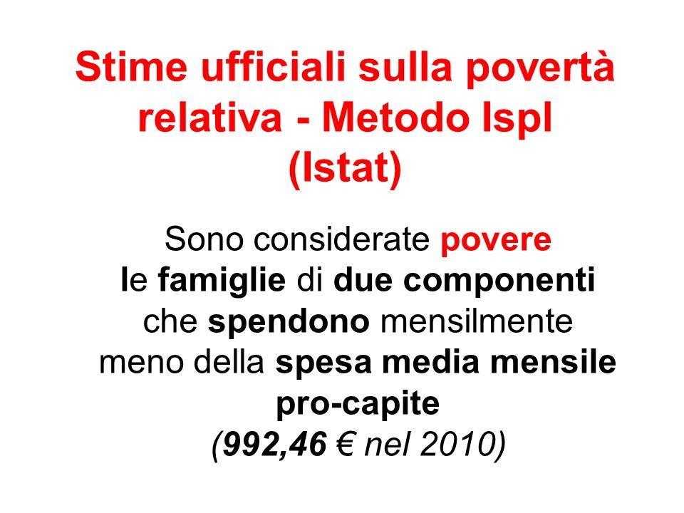 Calcolo della povertà relativa FAMIGLIE NON POVERE FAMIGLIE SICURAMENTE POVERE ----------------------------------------------------------------------------- - 20% = APPENA POVERE + 20%: QUASI POVERE ----------------------------------------------------------------------------- Linea di povertà (992,46 )