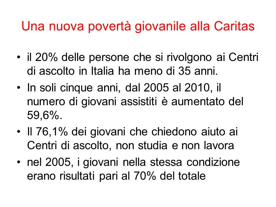Una nuova povertà giovanile alla Caritas il 20% delle persone che si rivolgono ai Centri di ascolto in Italia ha meno di 35 anni. In soli cinque anni,