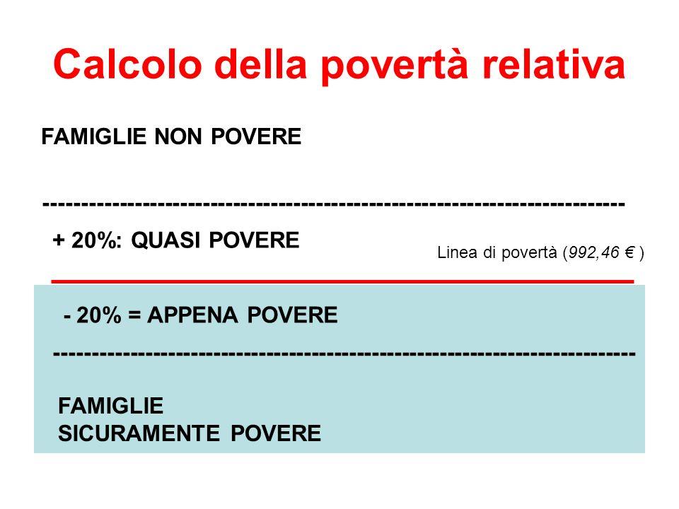 le famiglie che si trovano in condizioni di povertà relativa sono stimate in 2 milioni 734 mila e rappresentano l11% delle famiglie residenti; nel complesso sono 8 milioni 272mila gli individui poveri, il 13,8% dellintera popolazione.