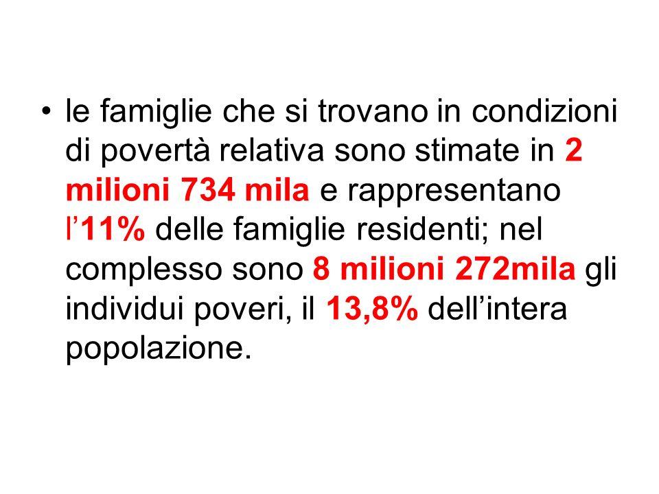 La povertà assoluta Spesa mensile minima necessaria per acquisire il paniere di beni e servizi che, nel contesto italiano e per una determinata famiglia, è considerato essenziale a uno standard di vita minimamente accettabile 2010: 4,6% famiglie assolutamente povere 2009: 4,7%