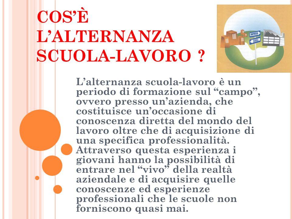 COSÈ LALTERNANZA SCUOLA-LAVORO .