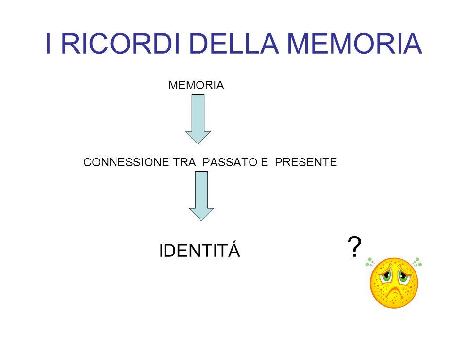 I RICORDI DELLA MEMORIA MEMORIA CONNESSIONE TRA PASSATO E PRESENTE IDENTITÁ ?