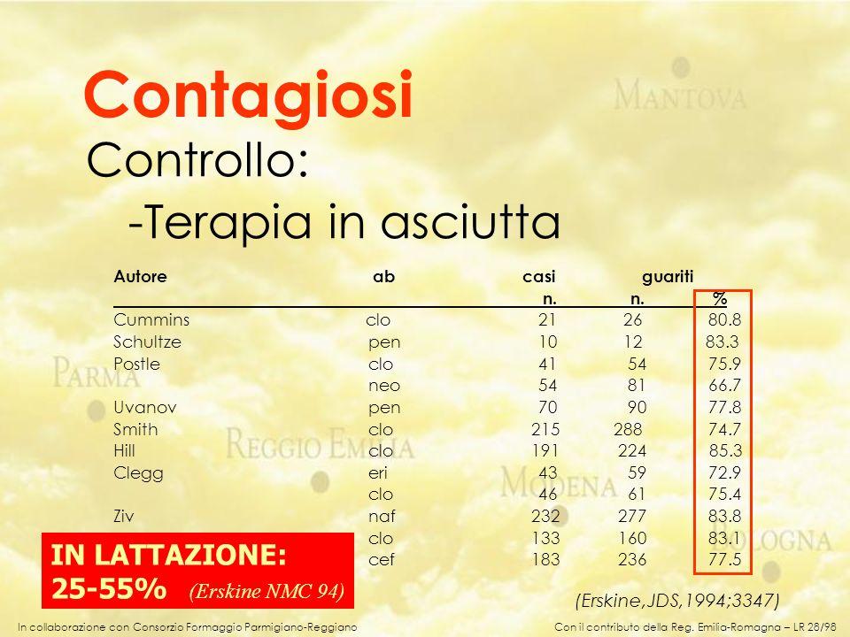 In collaborazione con Consorzio Formaggio Parmigiano-Reggiano Autore ab casi guariti n. n. % Cummins clo212680.8 Schultze pen1012 83.3 Postleclo41 547