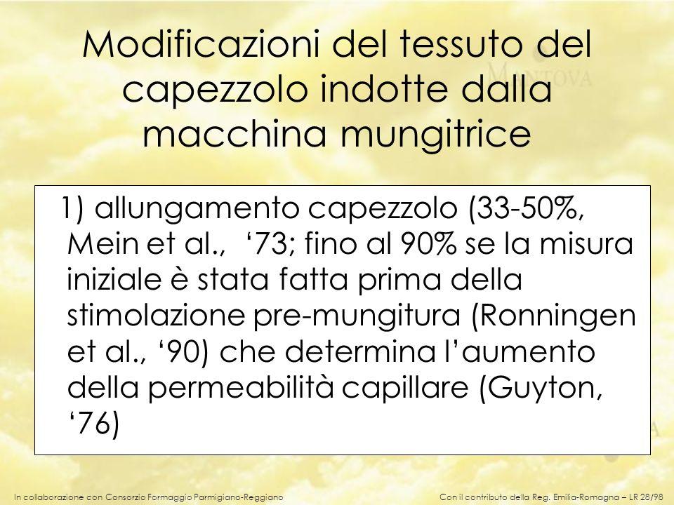 In collaborazione con Consorzio Formaggio Parmigiano-Reggiano Modificazioni del tessuto del capezzolo indotte dalla macchina mungitrice 1) allungament