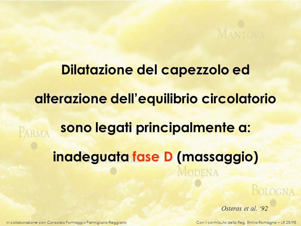 In collaborazione con Consorzio Formaggio Parmigiano-Reggiano Dilatazione del capezzolo ed alterazione dellequilibrio circolatorio sono legati princip