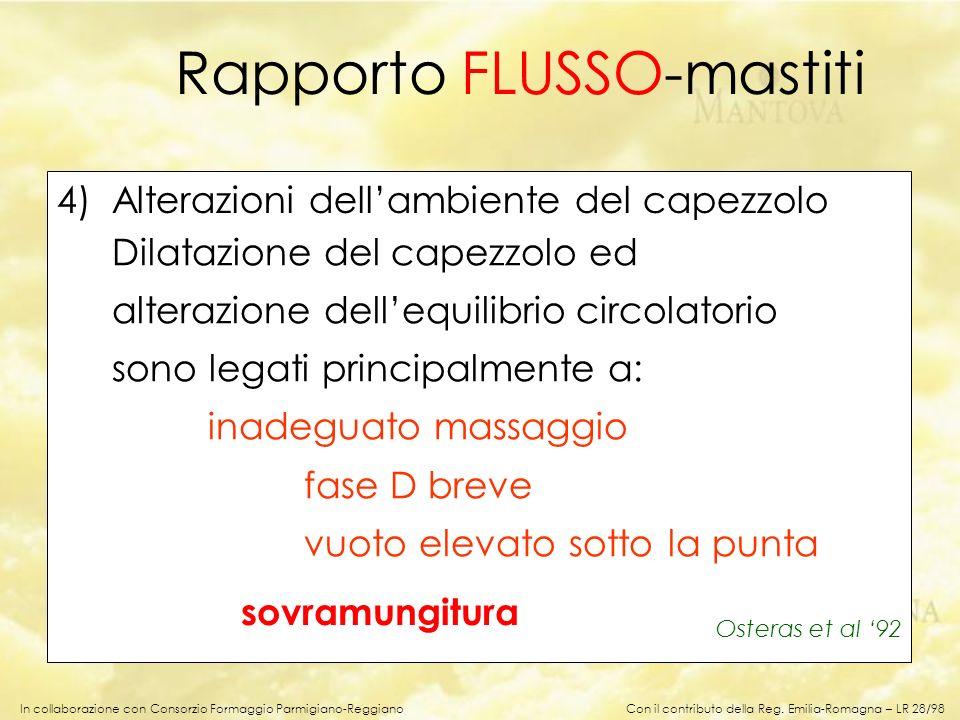 In collaborazione con Consorzio Formaggio Parmigiano-Reggiano Rapporto FLUSSO-mastiti 4) Alterazioni dellambiente del capezzolo Osteras et al 92 sovra