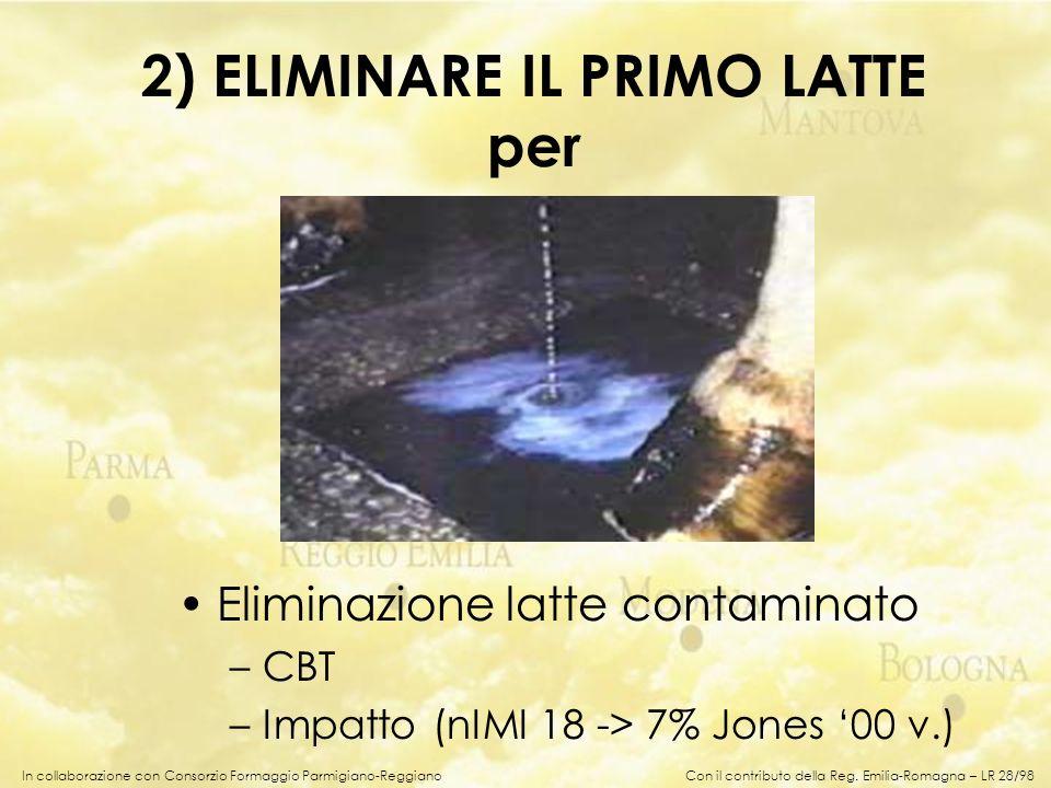 In collaborazione con Consorzio Formaggio Parmigiano-Reggiano 2) ELIMINARE IL PRIMO LATTE per Eliminazione latte contaminato –CBT –Impatto (nIMI 18 ->
