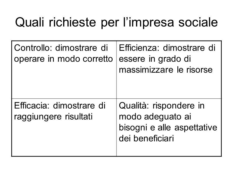 Quali richieste per limpresa sociale Controllo: dimostrare di operare in modo corretto Efficienza: dimostrare di essere in grado di massimizzare le ri