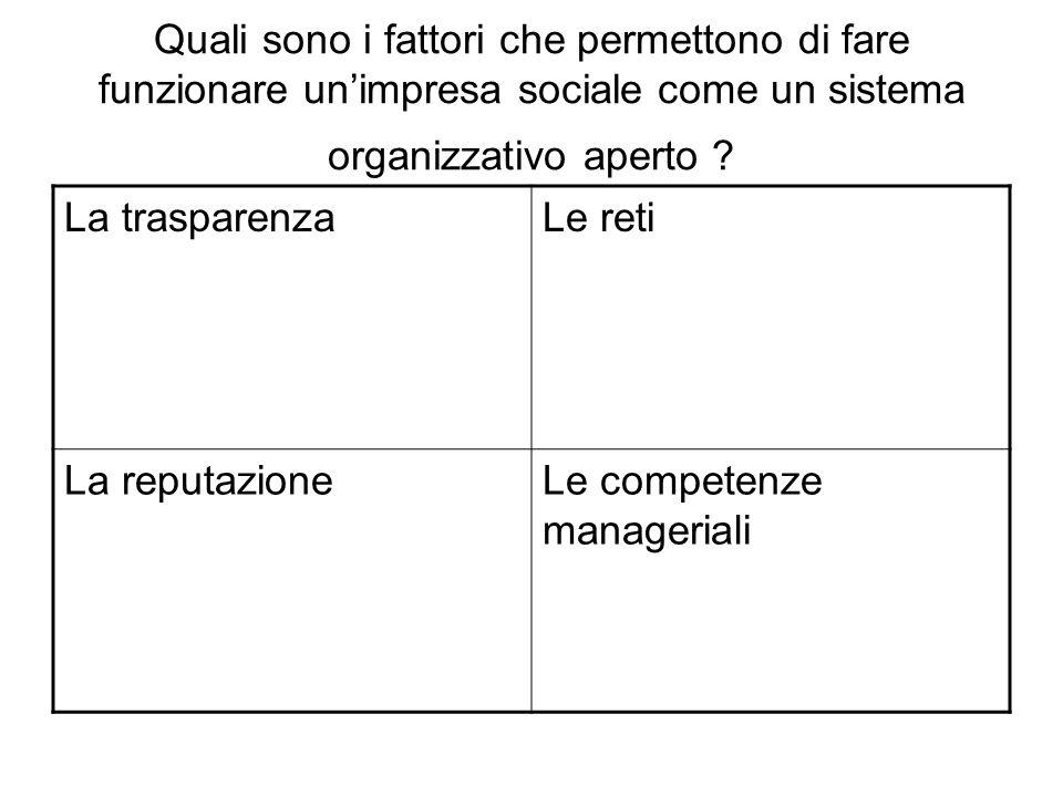 Quali sono i fattori che permettono di fare funzionare unimpresa sociale come un sistema organizzativo aperto ? La trasparenzaLe reti La reputazioneLe